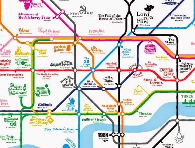 Literary Tube Lines